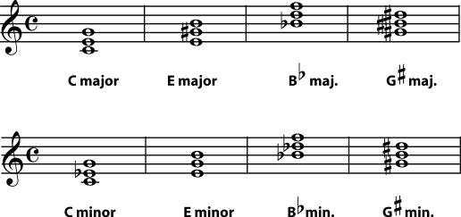 5.2 Naming Triads