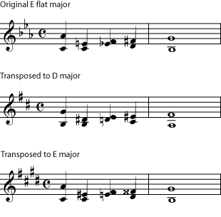 Transposing Accidentals