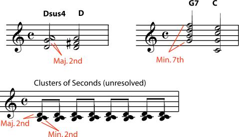 53 Consonance And Dissonance