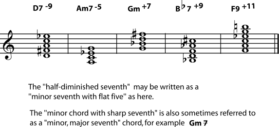 54 Beyond Triads Naming Other Chords